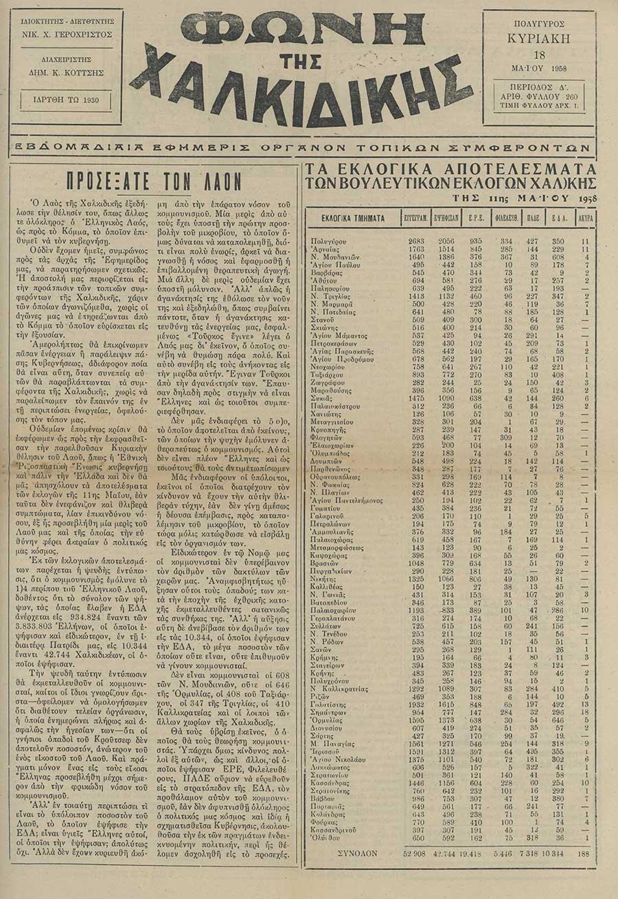 Φωνή της Χαλκιδικής 18-05-58 Αρ. Φύλλου 260