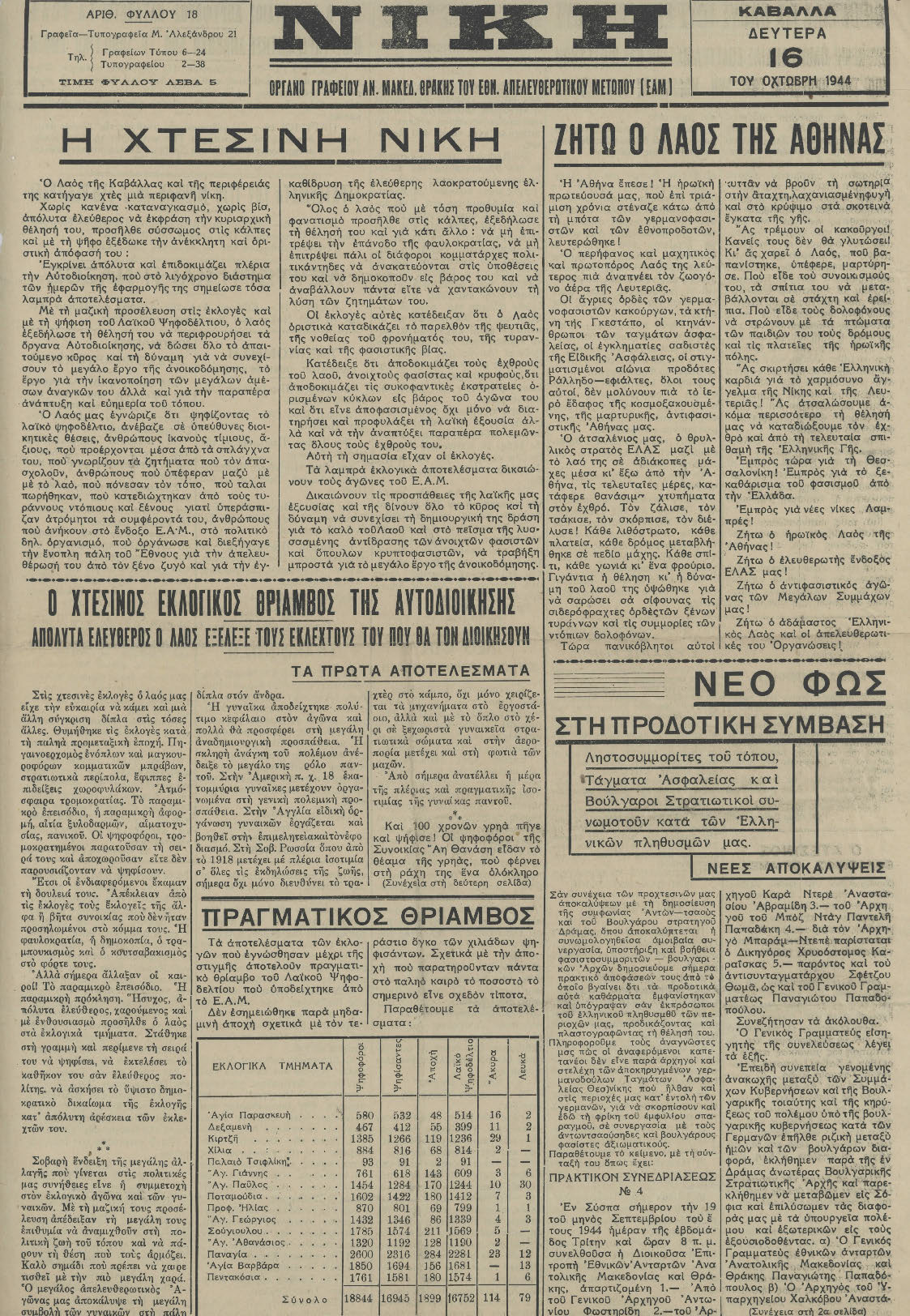 Αποκόμματα Εφημερίδων Διάφορα Νο 74